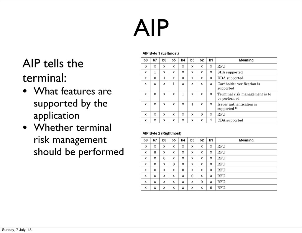 AIP Annex C Coding Data Elements Used in Trans ...