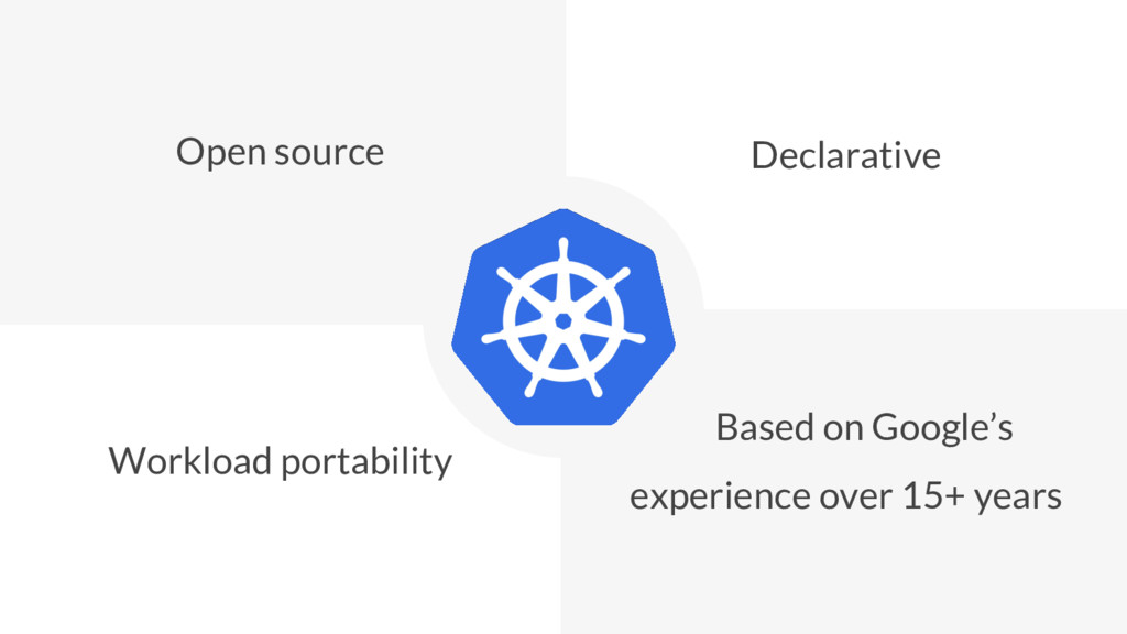 Open source Workload portability Based on Googl...
