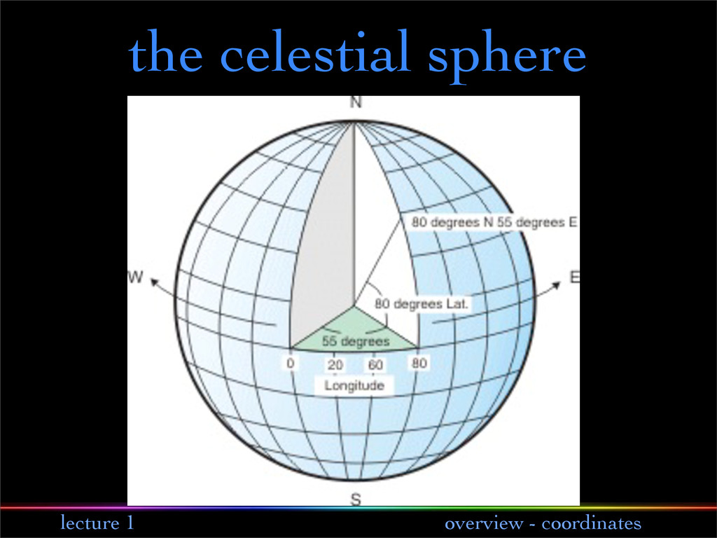 lecture 1 overview - coordinates the celestial ...