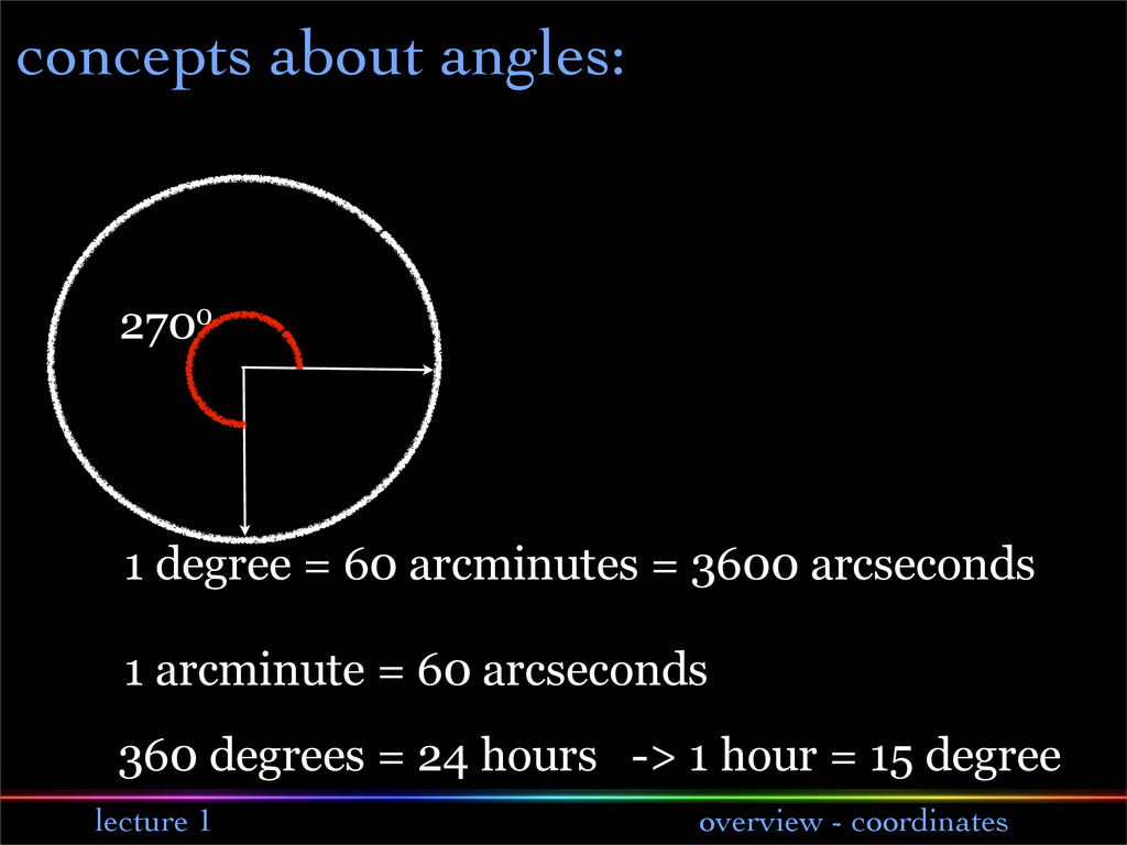 lecture 1 overview - coordinates concepts about...