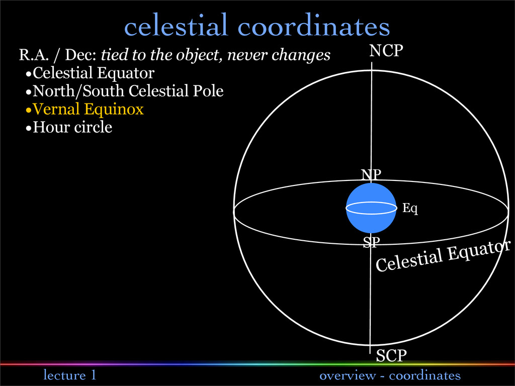lecture 1 overview - coordinates celestial coor...