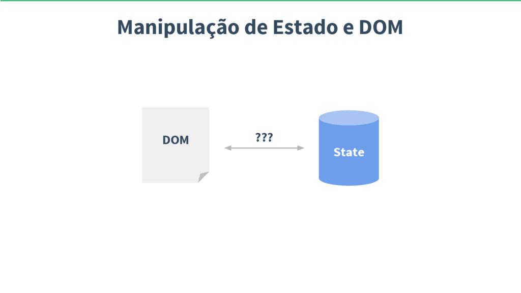 DOM State ??? Manipulação de Estado e DOM
