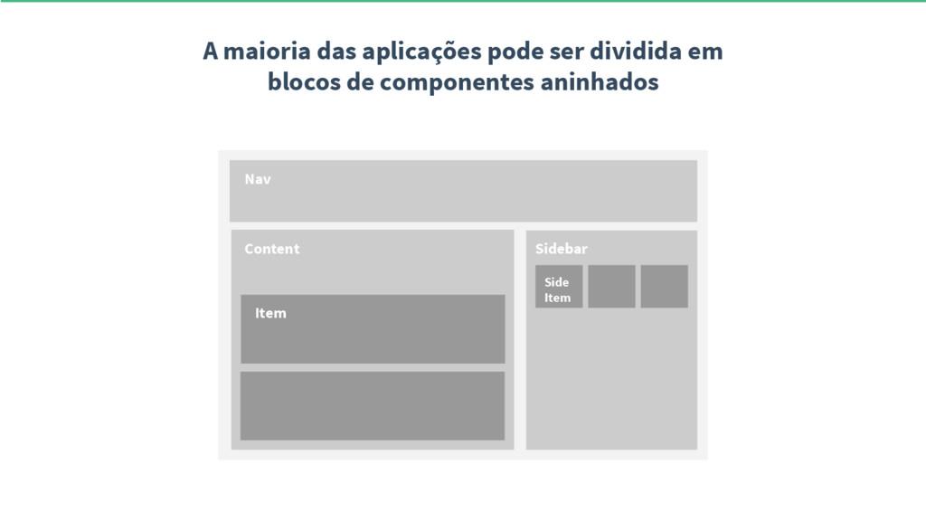 A maioria das aplicações pode ser dividida em b...