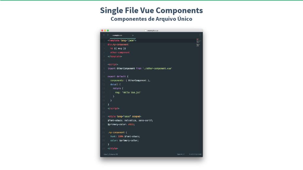 Single File Vue Components Componentes de Arqui...