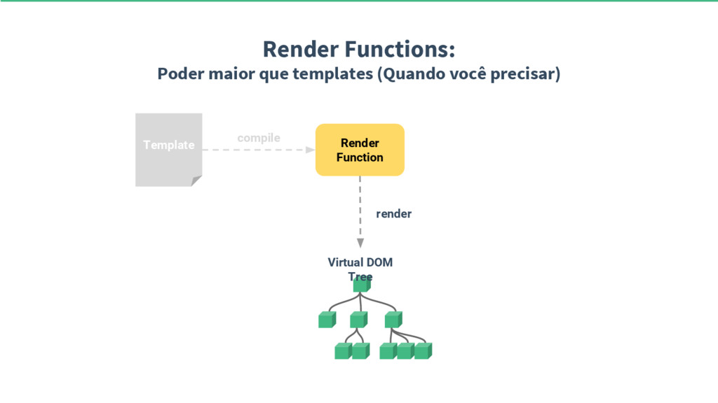 Render Functions: Poder maior que templates (Qu...