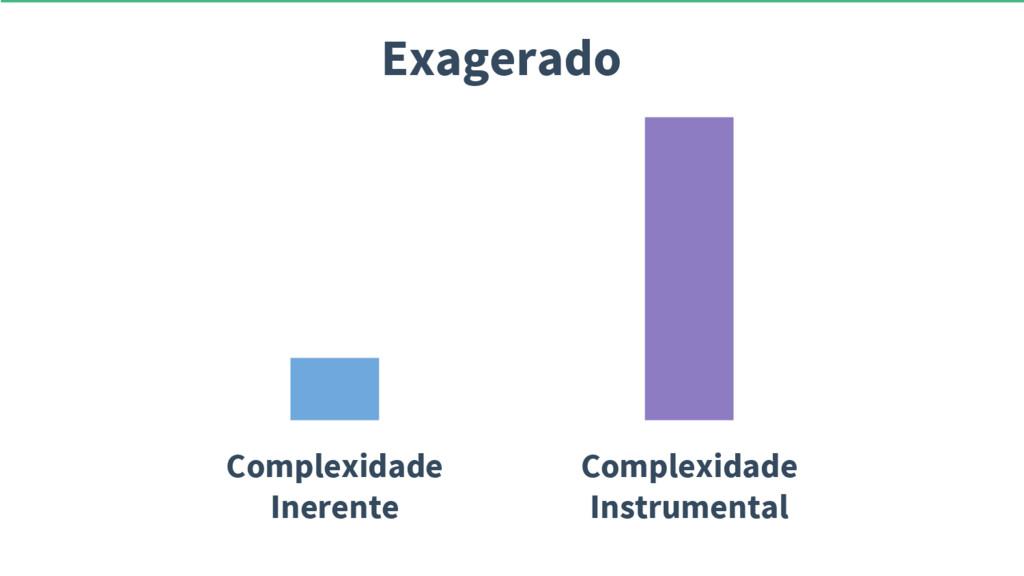 Complexidade Inerente Complexidade Instrumental...