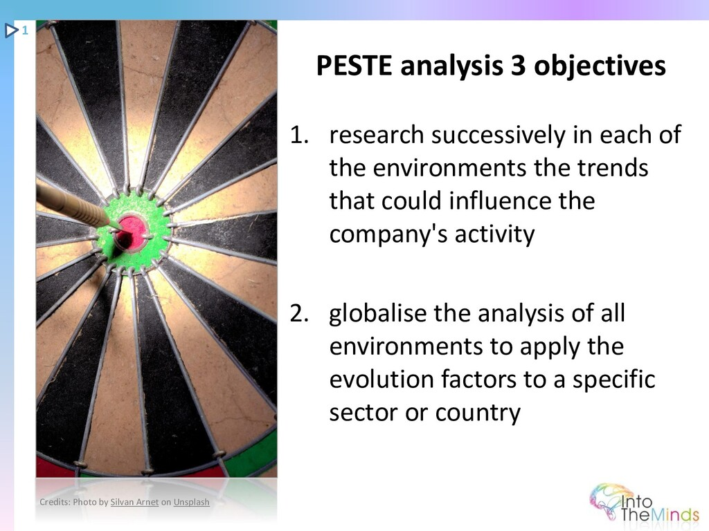 1. research successively in each of the environ...