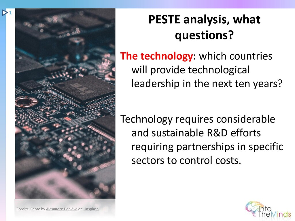 The technology: which countries will provide te...