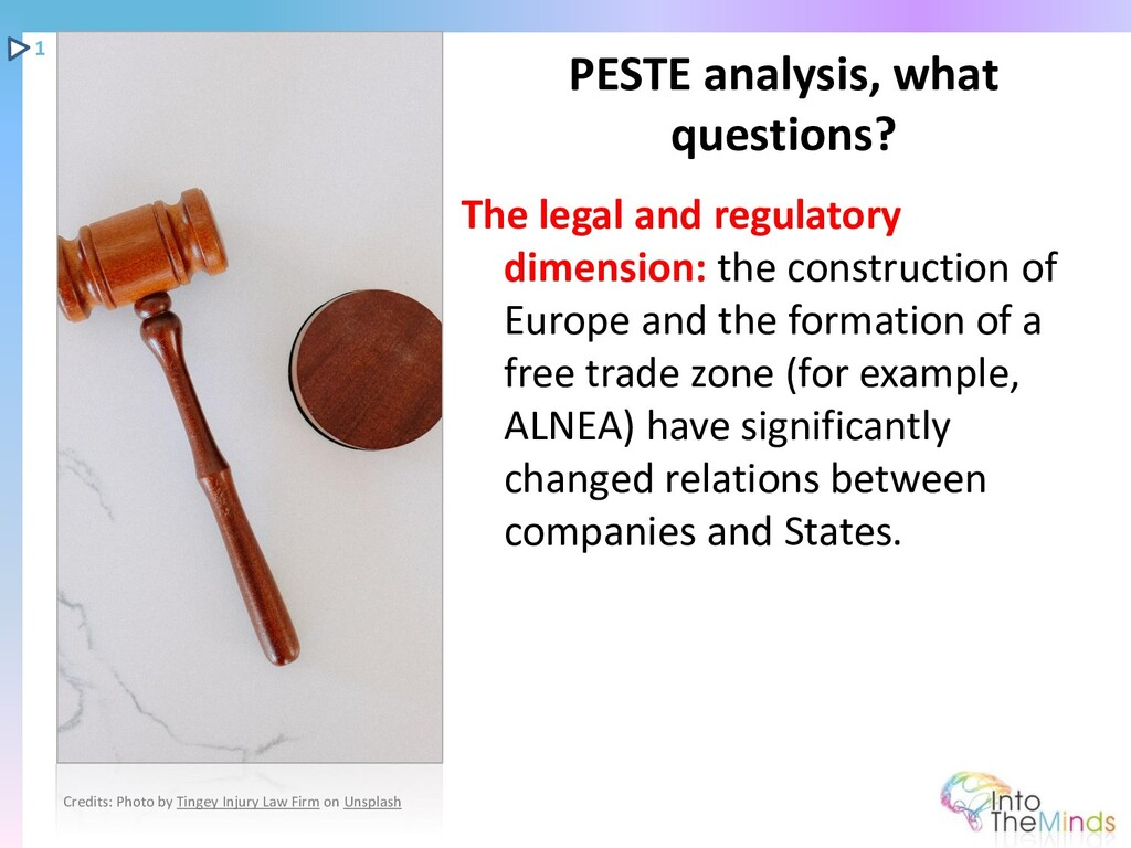 The legal and regulatory dimension: the constru...