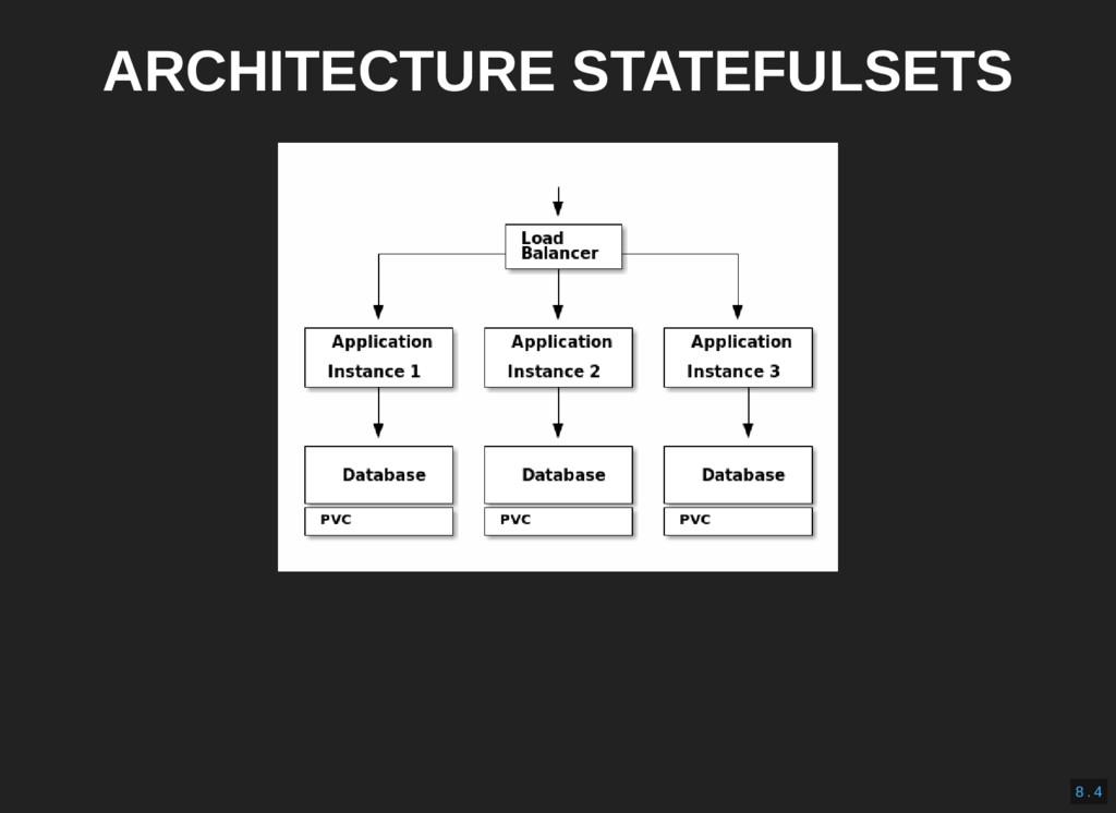 ARCHITECTURE STATEFULSETS 8 . 4