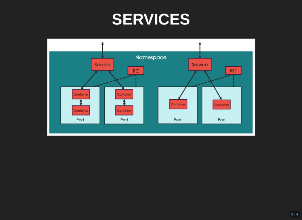 SERVICES 4 . 4
