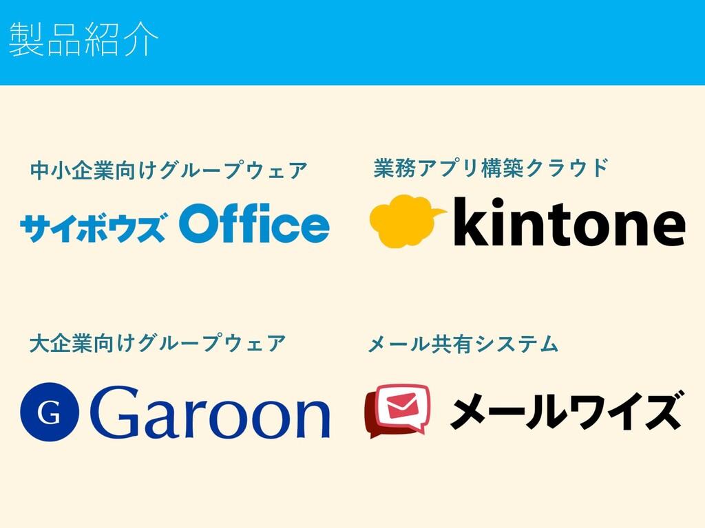 中⼩企業向けグループウェア ⼤企業向けグループウェア 業務アプリ構築クラウド メール共有システ...