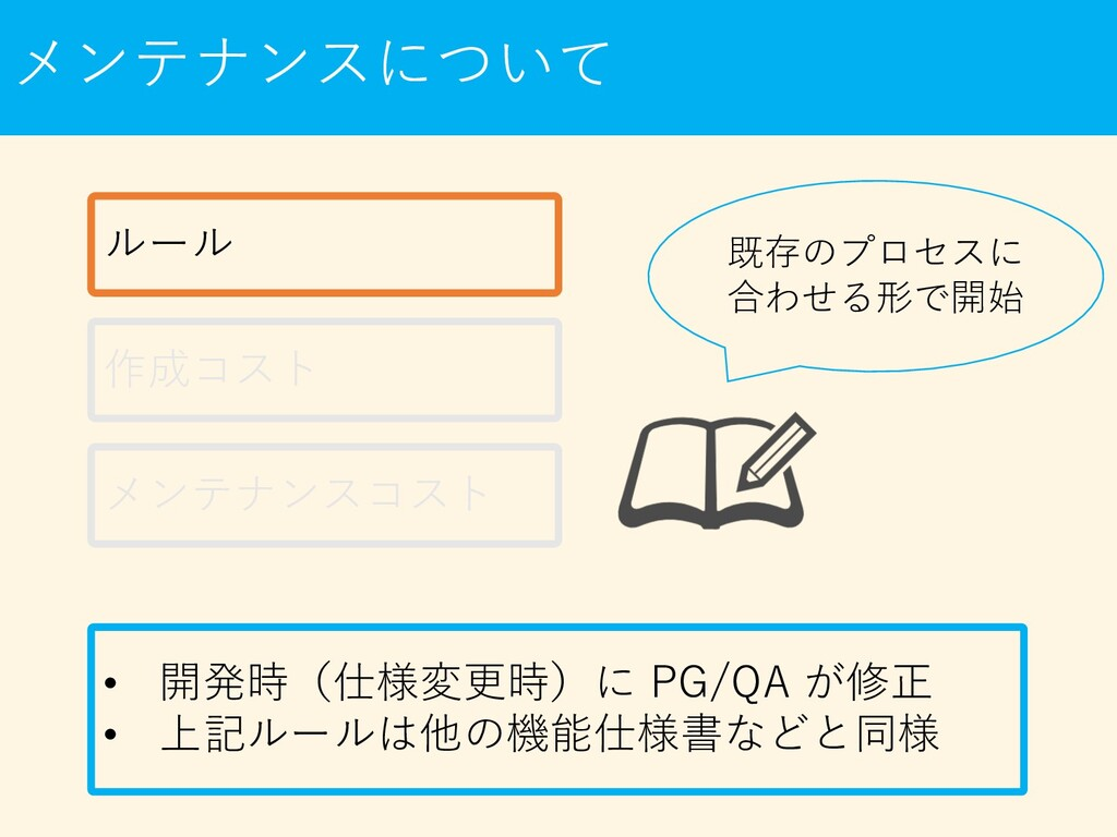 メンテナンスについて ルール 作成コスト メンテナンスコスト • 開発時(仕様変更時)に PG...
