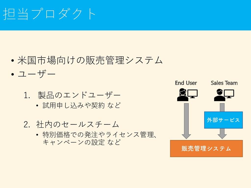 担当プロダクト • ⽶国市場向けの販売管理システム • ユーザー 1. 製品のエンドユーザー ...
