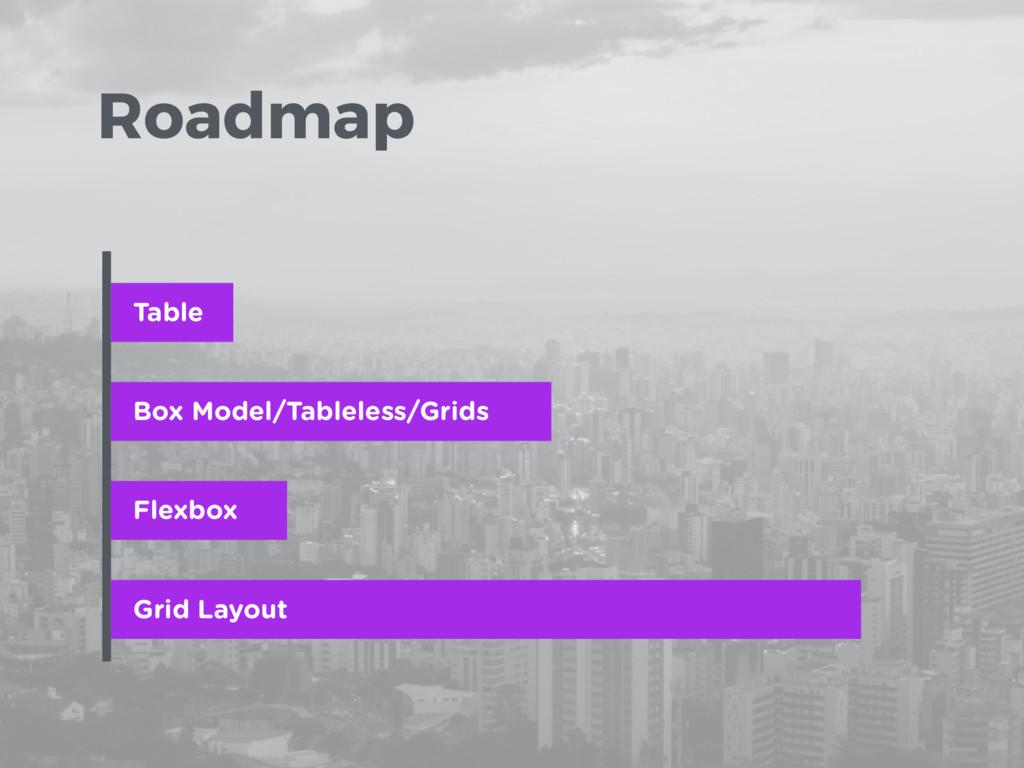 Roadmap Table Box Model/Tableless/Grids Flexbox...