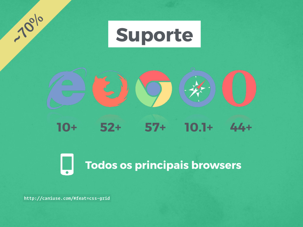 Suporte 10+ 52+ 57+ 10.1+ 44+ http://caniuse.co...