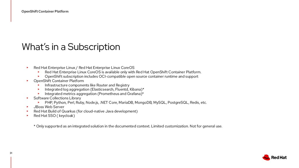 What's in a Subscription OpenShift Container Pl...