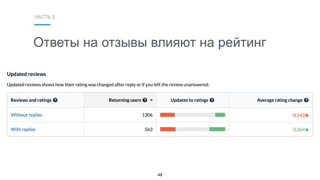 ЧАСТЬ 2 49 Ответы на отзывы влияют на рейтинг