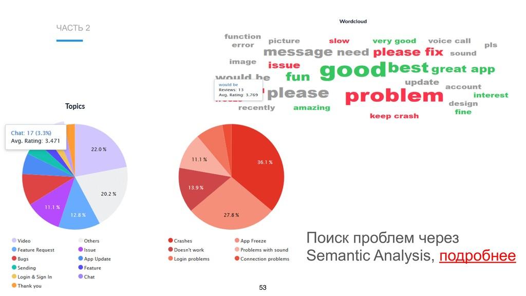 ЧАСТЬ 2 53 Поиск проблем через Semantic Analysi...