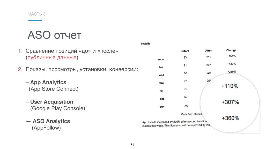 ЧАСТЬ 3 64 ASO отчет 1. Сравнение позиций «до» ...
