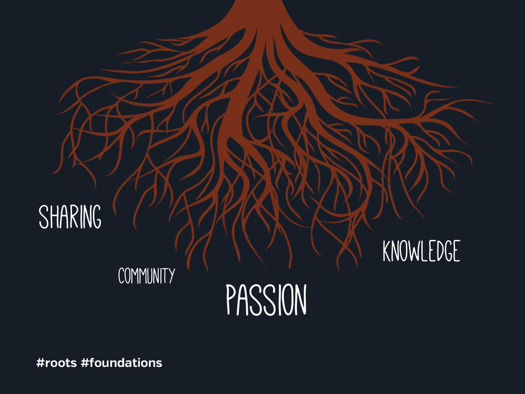 #roots # oundations knowledge passion sharing C...