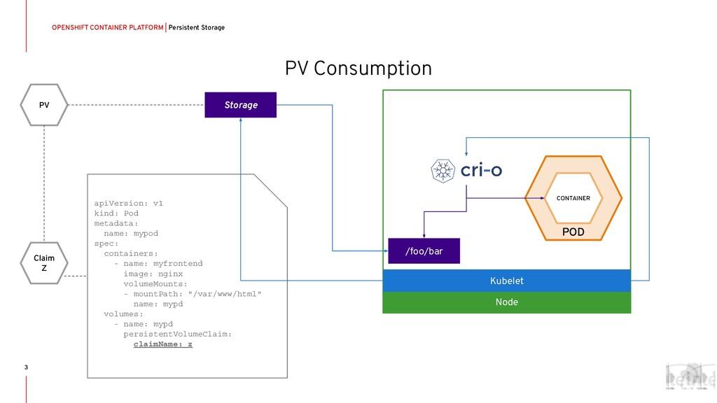 PV Consumption OPENSHIFT CONTAINER PLATFORM | P...