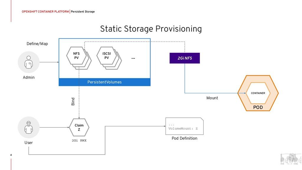 iSCSI PV iSCSI PV NFS PV NFS PV Static Storage ...