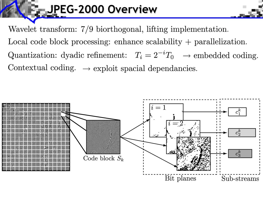 JPEG-2000 Overview