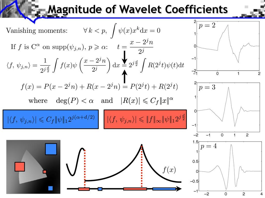 Vanishing moments: p = 3 p = 4 Magnitude of Wav...