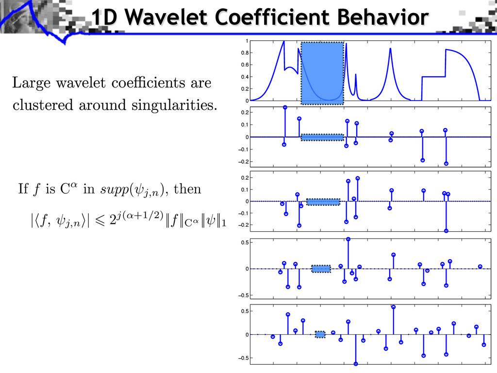1D Wavelet Coefficient Behavior If f is C in su...