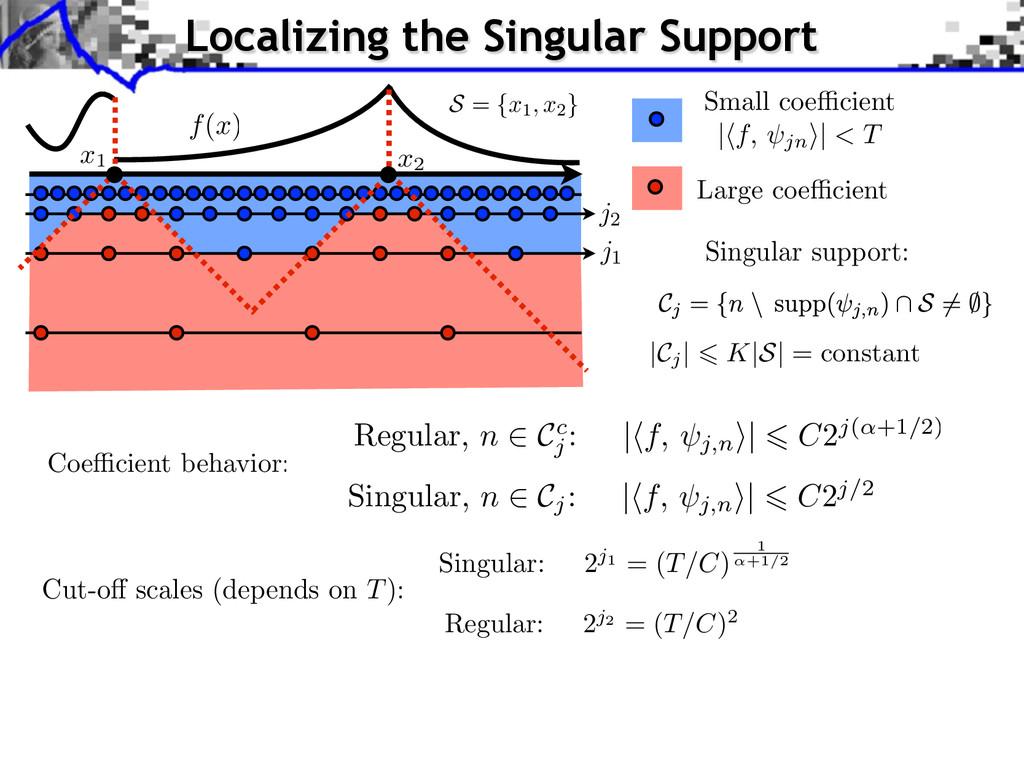 Large coe cient | f, jn ⇥| < T x1 x2 S = {x1, x...