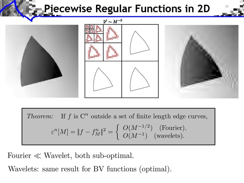 Fourier Wavelet, both sub-optimal. Wavelets: sa...