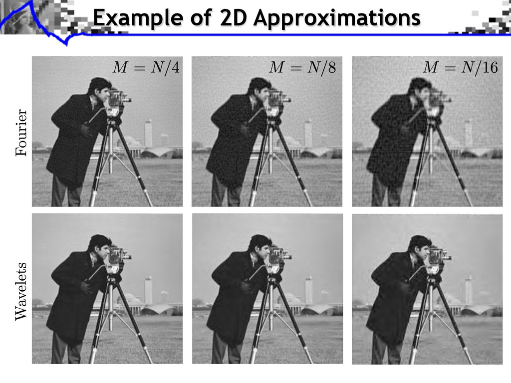 Example of 2D Approximations
