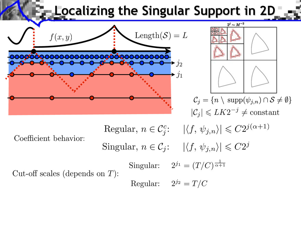 Length(S) = L Localizing the Singular Support i...