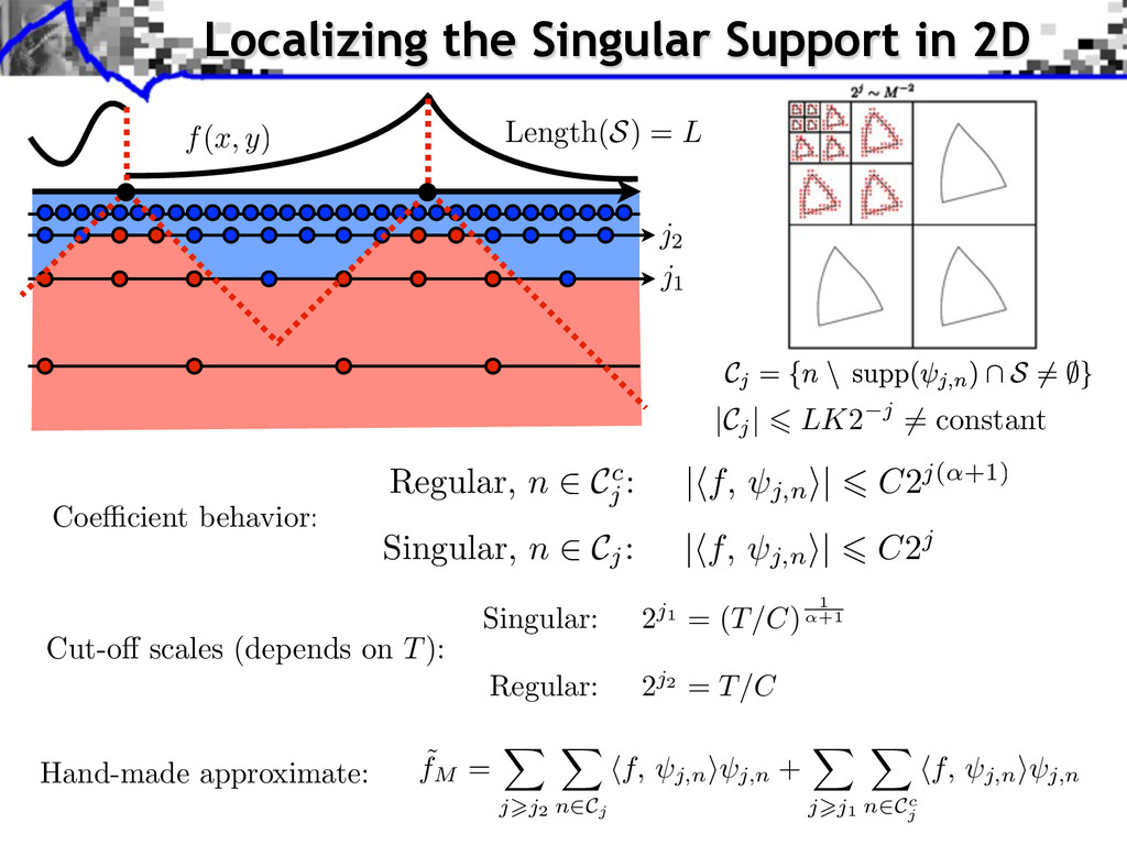 Hand-made approximate: ˜ fM = j j2 n Cj f, j,n ...
