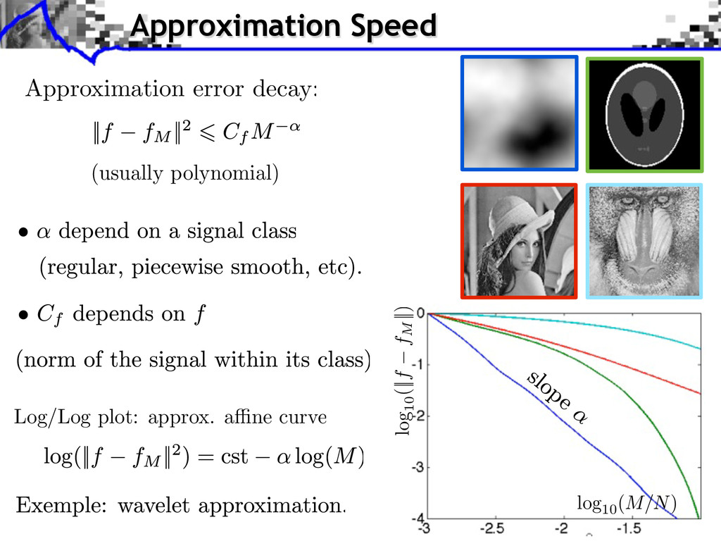 (usually polynomial) Approximation Speed Approx...