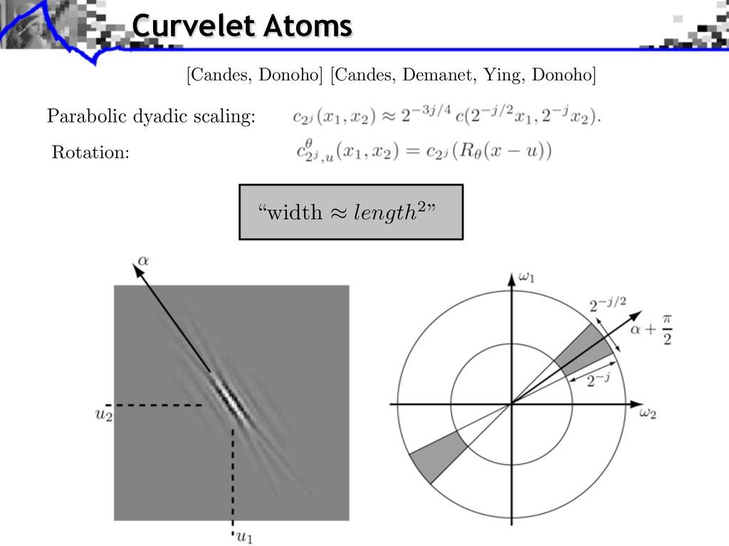 Curvelet Atoms Parabolic dyadic scaling: Rotati...