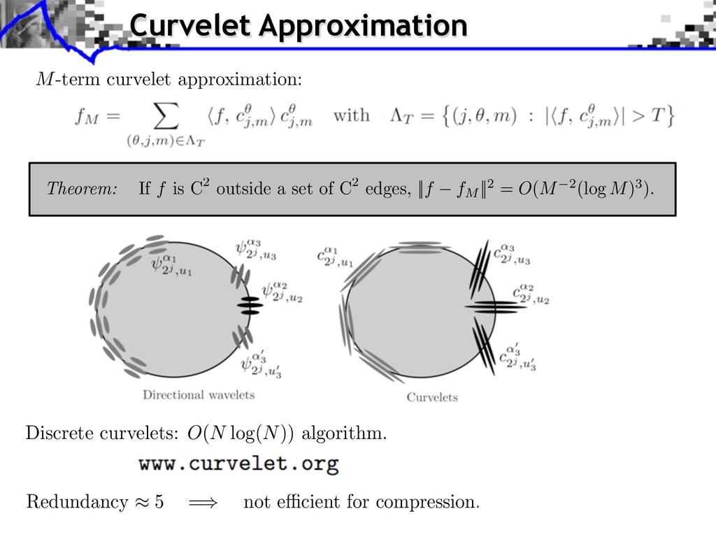 Discrete curvelets: O(N log(N)) algorithm. Redu...