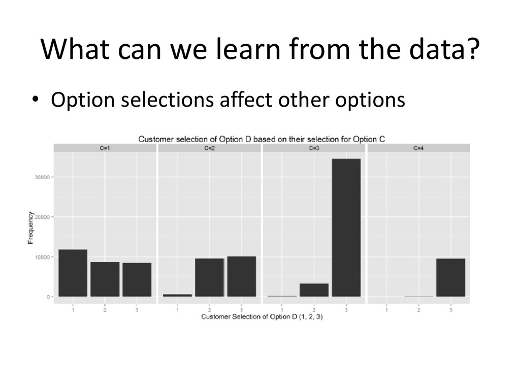 What can we learn from the data? • Option selec...