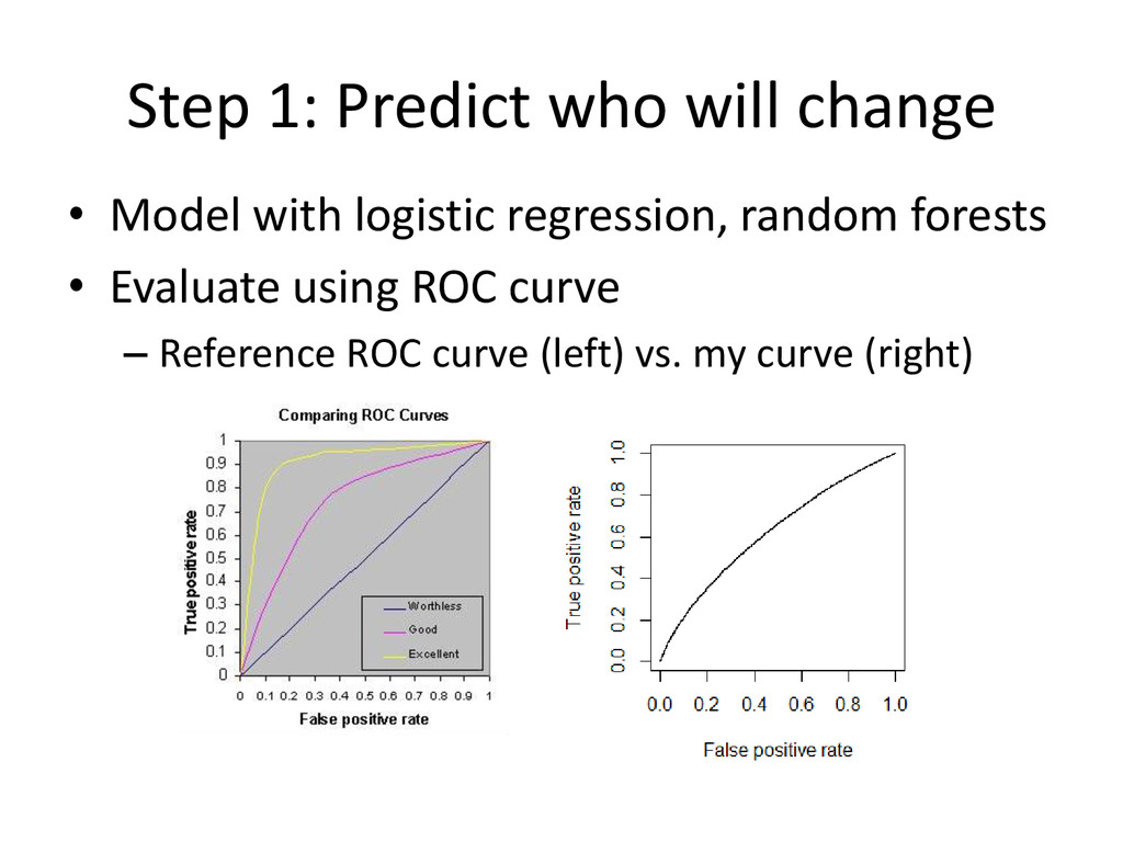 Step 1: Predict who will change • Model with lo...
