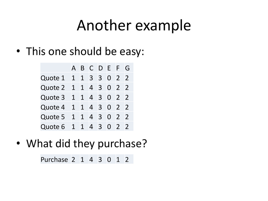 Another example • This one should be easy: • Wh...
