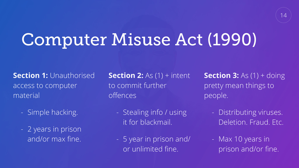 Computer Misuse Act (1990) Section 1: Unauthori...