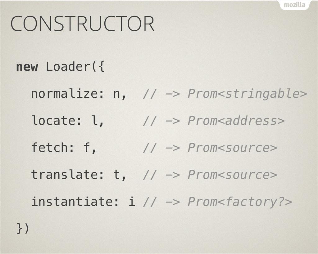 CONSTRUCTOR new Loader({ normalize: n, // -> Pr...