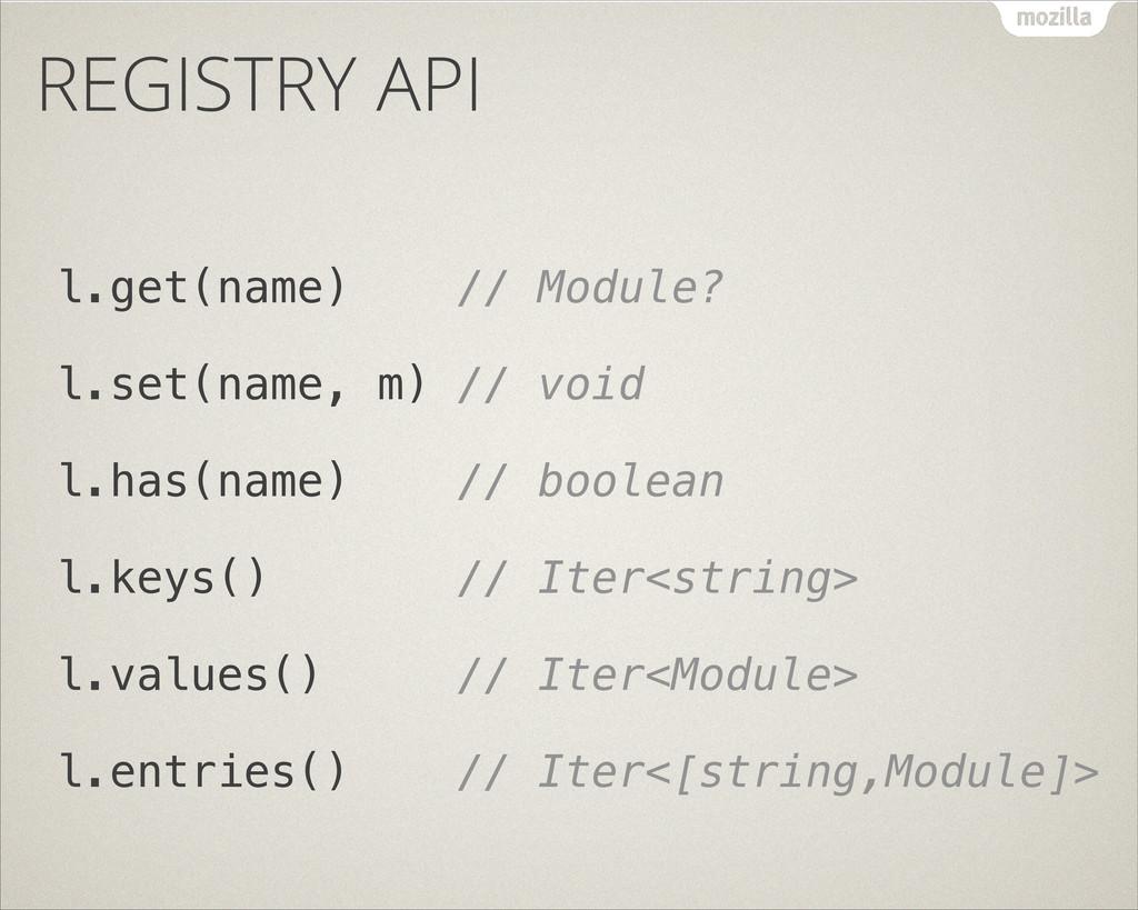 REGISTRY API l.get(name) // Module? l.set(name,...