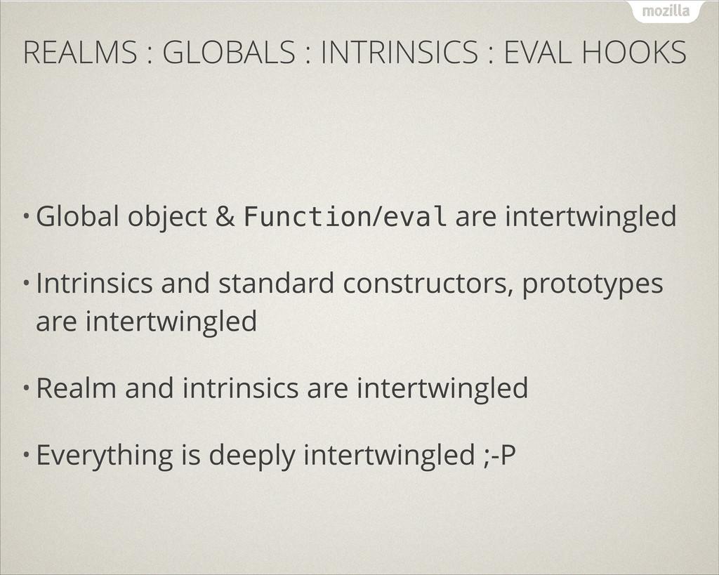 REALMS : GLOBALS : INTRINSICS : EVAL HOOKS • Gl...
