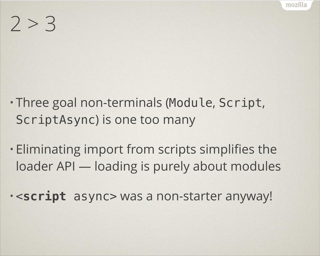 2 > 3 • Three goal non-terminals (Module, Scrip...