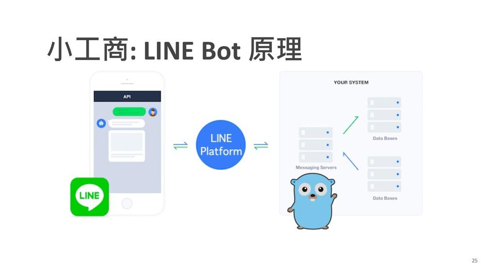 小工商: LINE Bot 原理