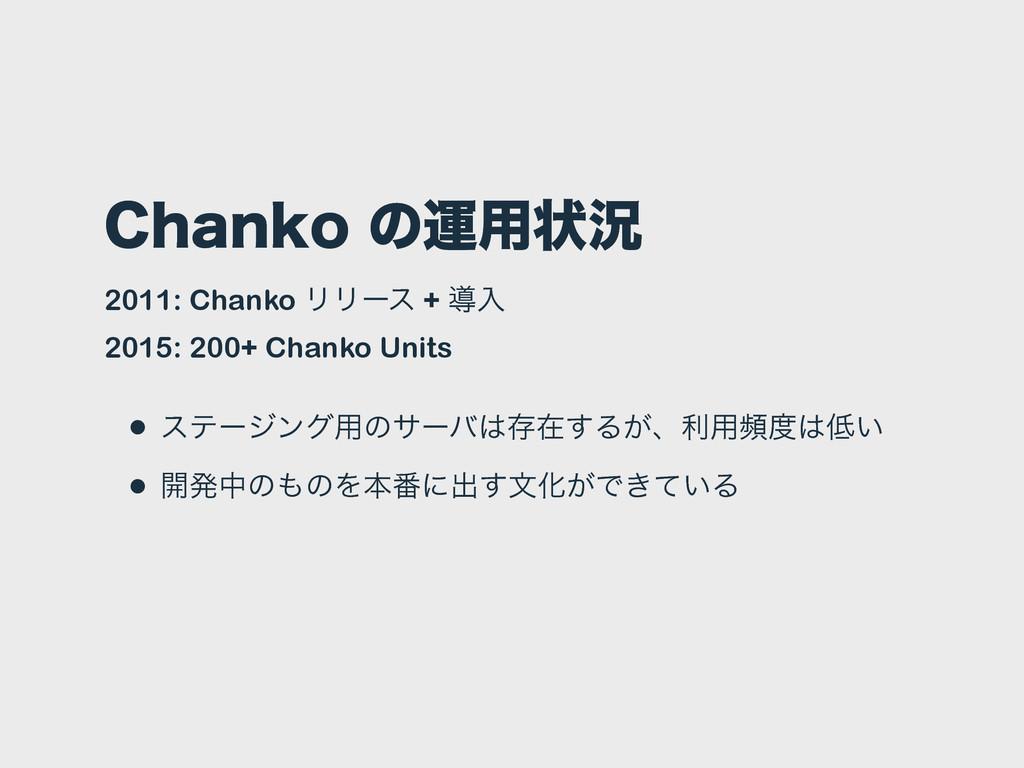 $IBOLPͷӡ༻ঢ়گ 2011: Chanko ϦϦʔε + ಋೖ 2015: 200+ ...