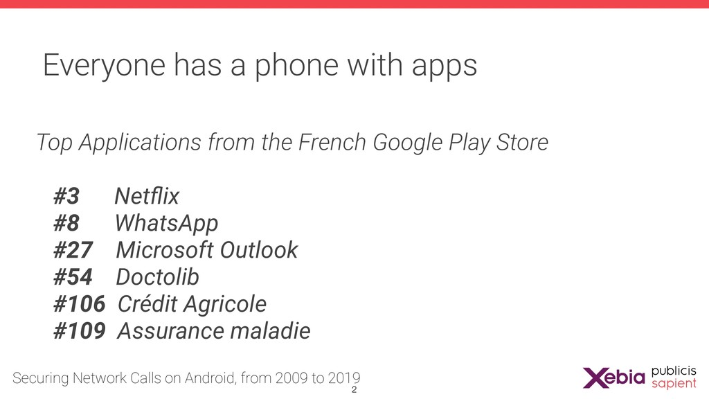 Everyone has a phone with apps Top Applications...