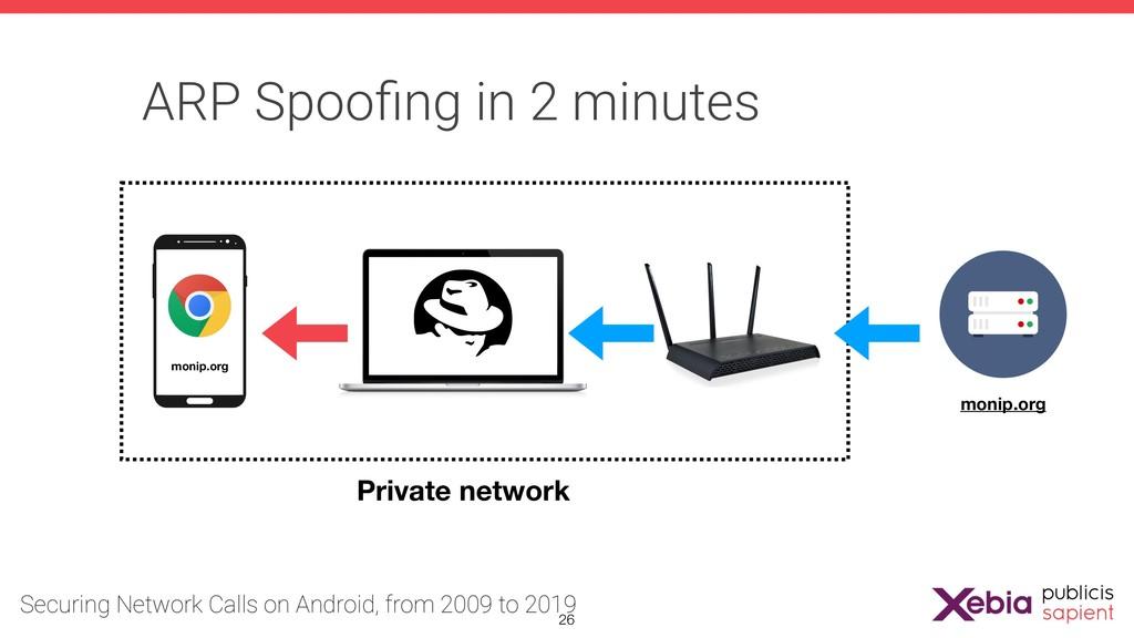 ARP Spoofing in 2 minutes monip.org monip.org Pr...